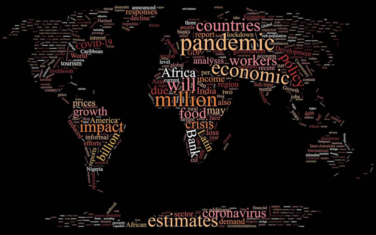 The Economic Impact of COVID-19 around the World: A Round-Up of the Most Recent Analysis